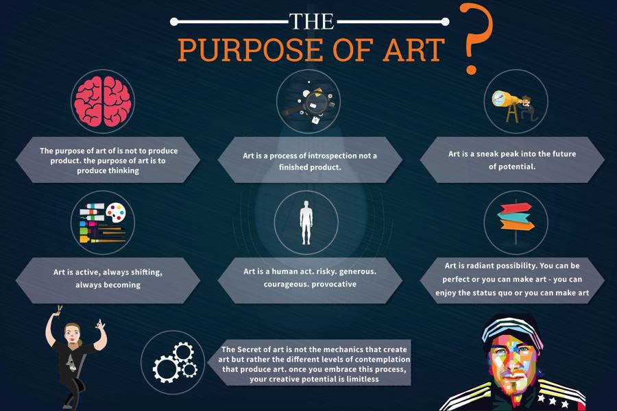 The-purpose-of-art-2